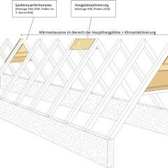 Planung zur Installation von Fledermausquartieren (Spalten, Hohlräume) in einem Dachboden